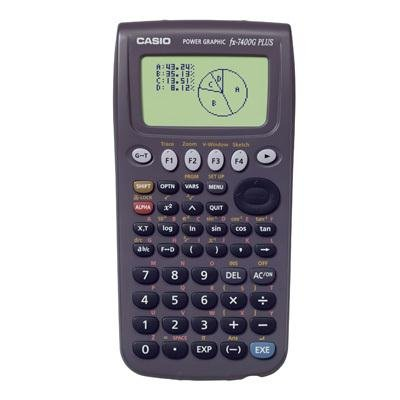 Graphics Calculator Hire
